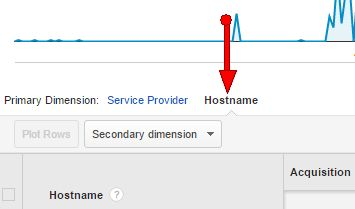 Google Analytics link to hostname report