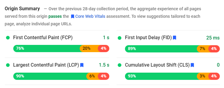 CRUX data in PageSpeed Insights